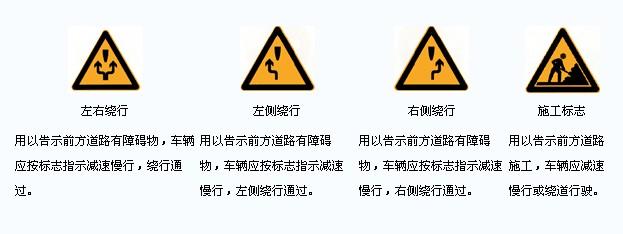 道路交通标志—警告标志(三)_鱼台宏通驾校_鱼台宏通